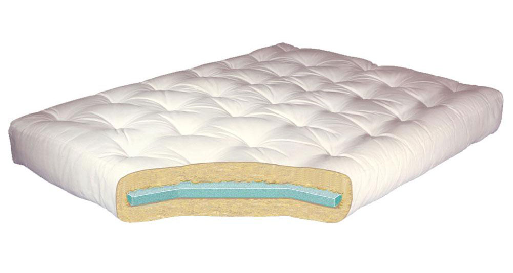 futon reviews mattresses best buying guide top cheap mattress